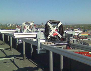 Roof car süsteemid